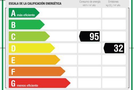 eficiencia enerérgetica en ventanas